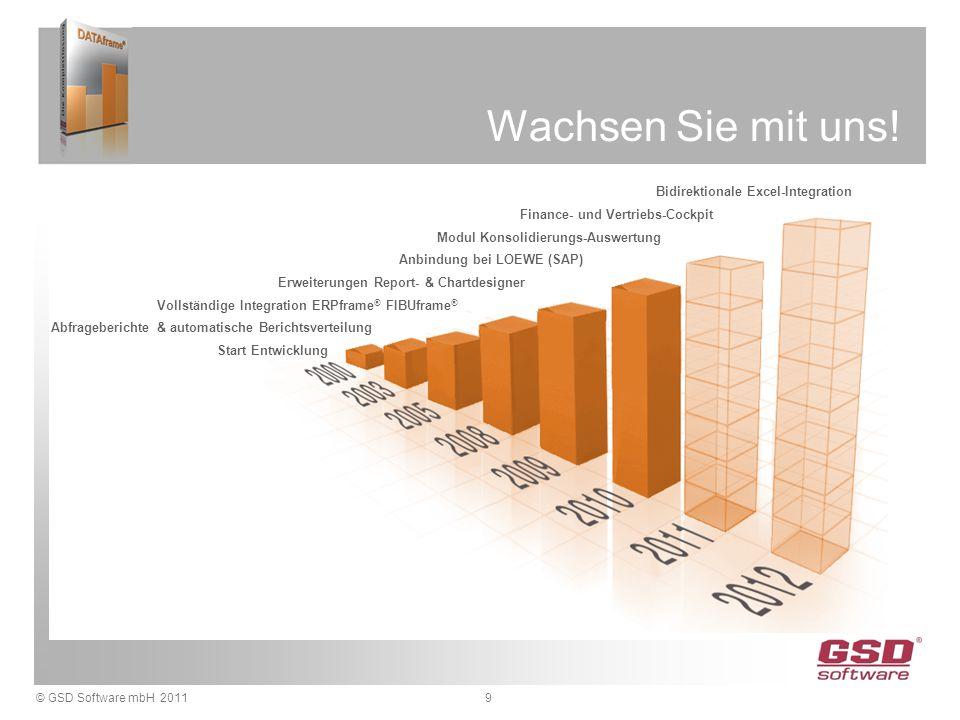 © GSD Software mbH 20119 Wachsen Sie mit uns! Start Entwicklung Abfrageberichte & automatische Berichtsverteilung Vollständige Integration ERPframe ®