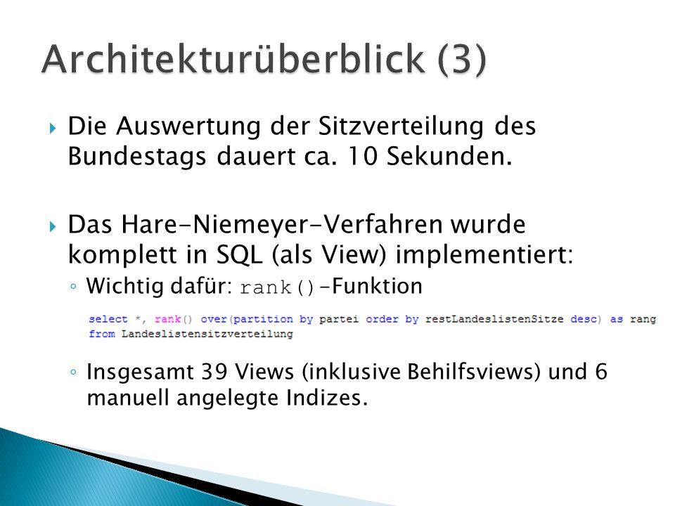  Die Auswertung der Sitzverteilung des Bundestags dauert ca.