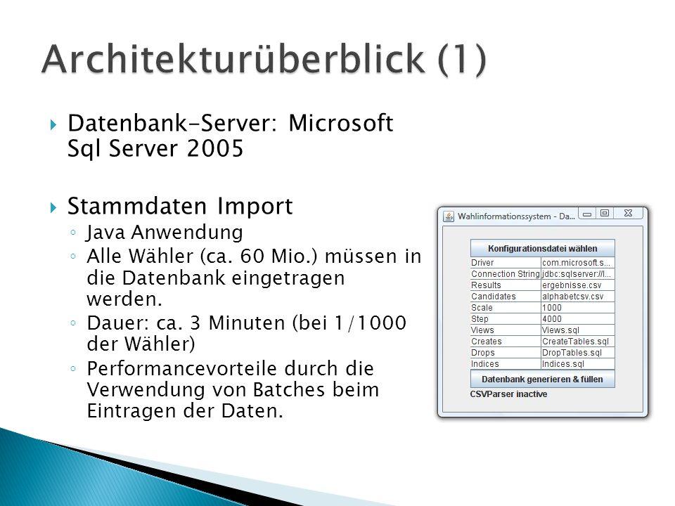  Datenbank-Server: Microsoft Sql Server 2005  Stammdaten Import ◦ Java Anwendung ◦ Alle Wähler (ca.