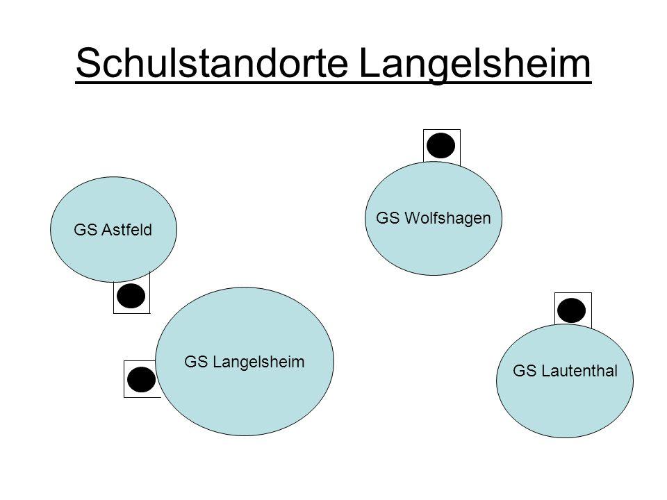 Schulstandorte Langelsheim GS Astfeld GS Langelsheim GS Wolfshagen GS Lautenthal