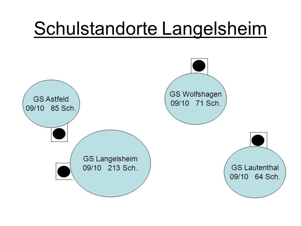 Schulstandorte Langelsheim GS Astfeld 09/10 85 Sch. GS Langelsheim 09/10 213 Sch. GS Wolfshagen 09/10 71 Sch. GS Lautenthal 09/10 64 Sch.