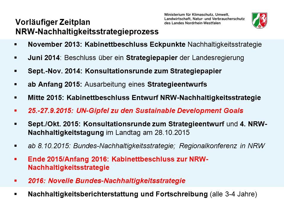 Vorläufiger Zeitplan NRW-Nachhaltigkeitsstrategieprozess  November 2013: Kabinettbeschluss Eckpunkte Nachhaltigkeitsstrategie  Juni 2014: Beschluss