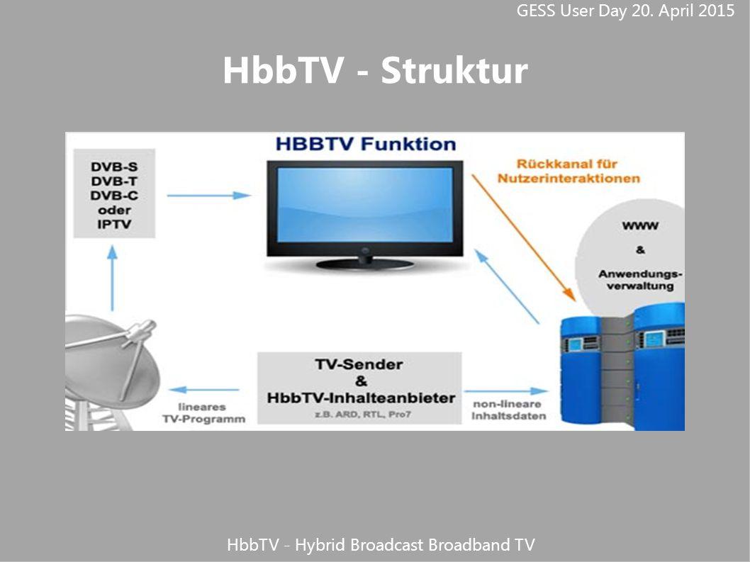 GESS User Day 20.April 2015 HbbTV - Hybrid Broadcast Broadband TV Auftritte bei der...