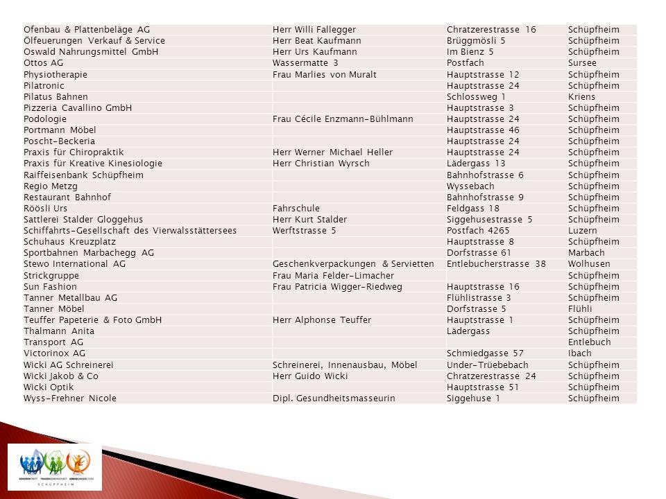 Ofenbau & Plattenbeläge AGHerr Willi FalleggerChratzerestrasse 16Schüpfheim Ölfeuerungen Verkauf & ServiceHerr Beat KaufmannBrüggmösli 5Schüpfheim Oswald Nahrungsmittel GmbHHerr Urs KaufmannIm Bienz 5Schüpfheim Ottos AGWassermatte 3PostfachSursee PhysiotherapieFrau Marlies von MuraltHauptstrasse 12Schüpfheim Pilatronic Hauptstrasse 24Schüpfheim Pilatus Bahnen Schlossweg 1Kriens Pizzeria Cavallino GmbH Hauptstrasse 3Schüpfheim PodologieFrau Cécile Enzmann-BühlmannHauptstrasse 24Schüpfheim Portmann Möbel Hauptstrasse 46Schüpfheim Poscht-Beckeria Hauptstrasse 24Schüpfheim Praxis für ChiropraktikHerr Werner Michael HellerHauptstrasse 24Schüpfheim Praxis für Kreative KinesiologieHerr Christian WyrschLädergass 13Schüpfheim Raiffeisenbank Schüpfheim Bahnhofstrasse 6Schüpfheim Regio Metzg WyssebachSchüpfheim Restaurant Bahnhof Bahnhofstrasse 9Schüpfheim Röösli UrsFahrschuleFeldgass 18Schüpfheim Sattlerei Stalder GloggehusHerr Kurt StalderSiggehusestrasse 5Schüpfheim Schiffahrts-Gesellschaft des VierwalsstätterseesWerftstrasse 5Postfach 4265Luzern Schuhaus Kreuzplatz Hauptstrasse 8Schüpfheim Sportbahnen Marbachegg AG Dorfstrasse 61Marbach Stewo International AGGeschenkverpackungen & ServiettenEntlebucherstrasse 38Wolhusen StrickgruppeFrau Maria Felder-LimacherSchüpfheim Sun FashionFrau Patricia Wigger-RiedwegHauptstrasse 16Schüpfheim Tanner Metallbau AG Flühlistrasse 3Schüpfheim Tanner Möbel Dorfstrasse 5Flühli Teuffer Papeterie & Foto GmbHHerr Alphonse TeufferHauptstrasse 1Schüpfheim Thalmann AnitaLädergassSchüpfheim Transport AG Entlebuch Victorinox AG Schmiedgasse 57Ibach Wicki AG SchreinereiSchreinerei, Innenausbau, MöbelUnder-TrüebebachSchüpfheim Wicki Jakob & CoHerr Guido WickiChratzerestrasse 24Schüpfheim Wicki Optik Hauptstrasse 51Schüpfheim Wyss-Frehner NicoleDipl.