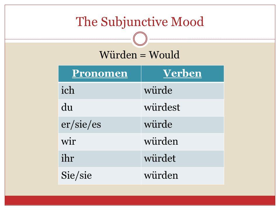 The Subjunctive Mood Würden = Would PronomenVerben ichwürde duwürdest er/sie/eswürde wirwürden ihrwürdet Sie/siewürden