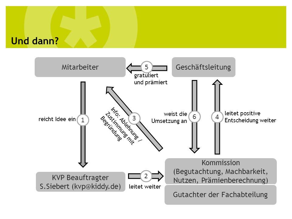Prämie: Bei positiver Entscheidung wird ein KVP-Vorschlag mit einem Betrag in Höhe von 44,00 EUR prämiert.