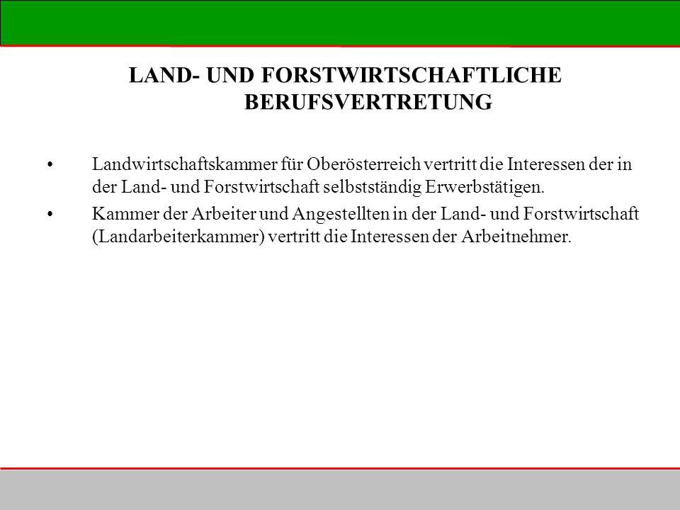 LAND- UND FORSTWIRTSCHAFTLICHE BERUFSVERTRETUNG Landwirtschaftskammer für Oberösterreich vertritt die Interessen der in der Land- und Forstwirtschaft