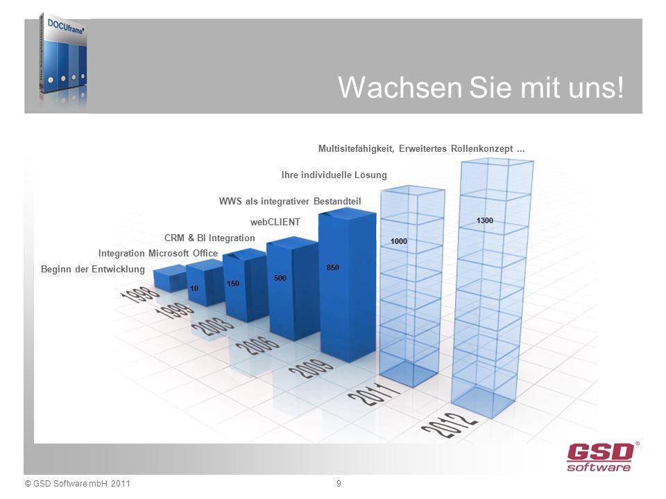 © GSD Software mbH 20119 Wachsen Sie mit uns.