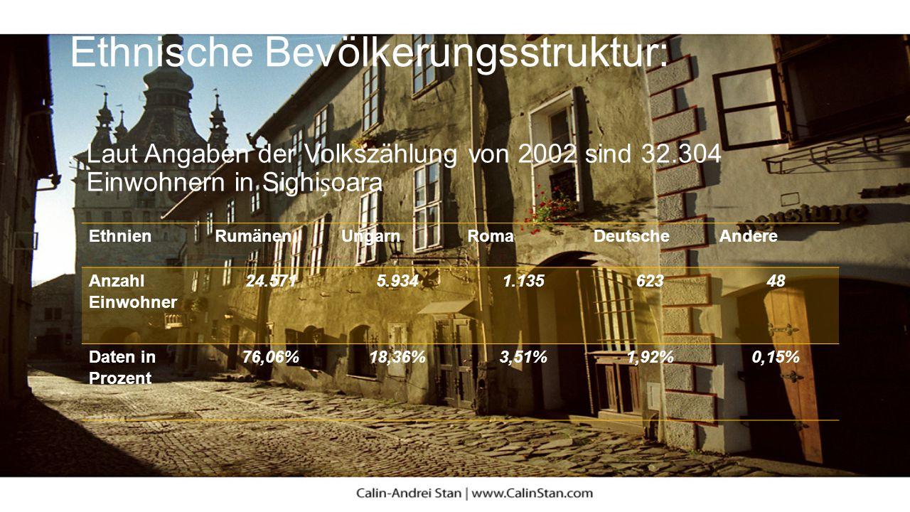 Ethnische Bevölkerungsstruktur: Laut Angaben der Volkszählung von 2002 sind 32.304 Einwohnern in Sighioara EthnienRumänenUngarnRomaDeutscheAndere Anzahl Einwohner 24.5715.9341.13562348 Daten in Prozent 76,06%18,36%3,51%1,92%0,15%