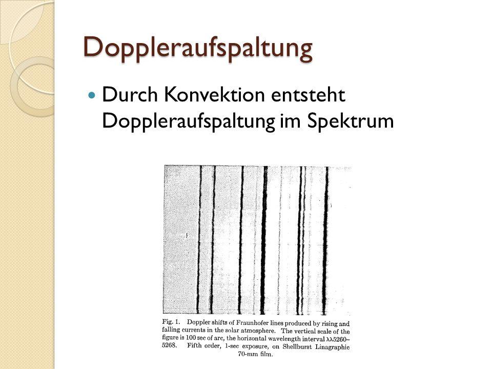 Doppleraufspaltung Durch Konvektion entsteht Doppleraufspaltung im Spektrum