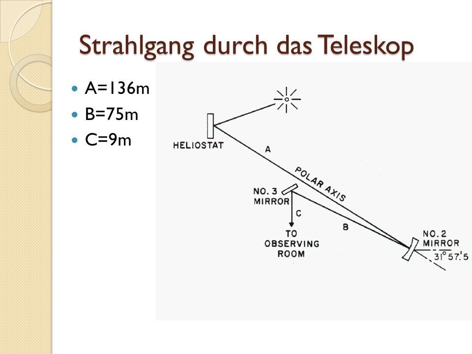 Strahlgang durch das Teleskop A=136m B=75m C=9m