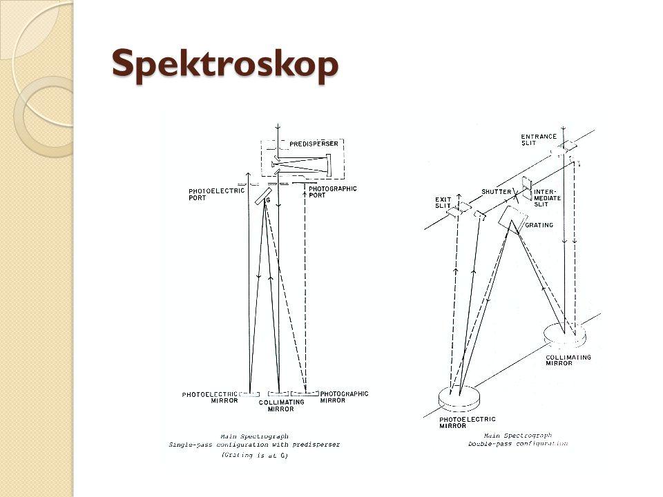 Verbessrung durch Adaptive Optik