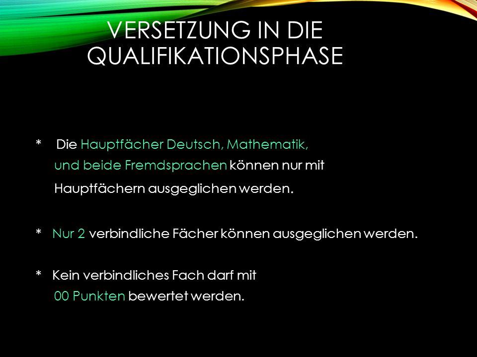 VERSETZUNG IN DIE QUALIFIKATIONSPHASE * Die Hauptfächer Deutsch, Mathematik, und beide Fremdsprachen können nur mit Hauptfächern ausgeglichen werden.