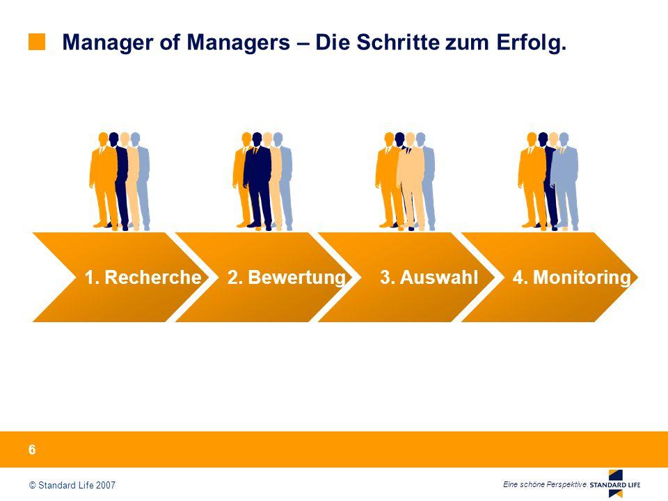© Standard Life 2007 Eine schöne Perspektive. 6 Manager of Managers – Die Schritte zum Erfolg.
