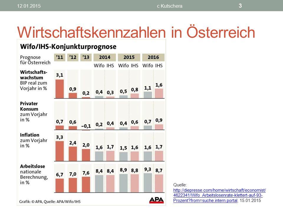 Wirtschaftskennzahlen in Österreich 12.01.2015c Kutschera 3 Quelle: http://diepresse.com/home/wirtschaft/economist/ 4622341/Wifo_Arbeitslosenrate-klet