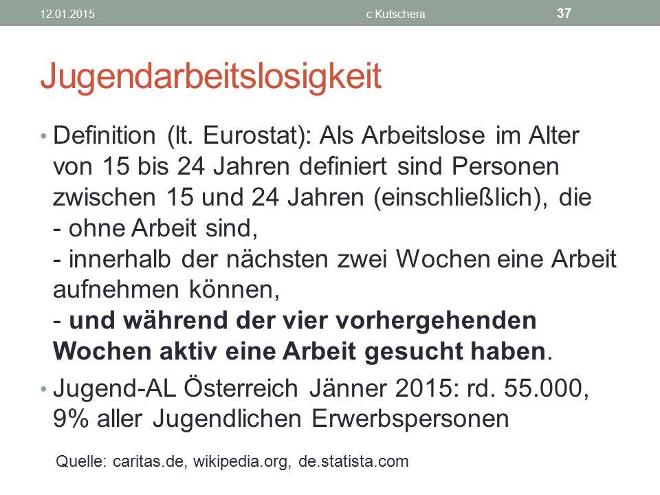 Jugendarbeitslosigkeit Definition (lt. Eurostat): Als Arbeitslose im Alter von 15 bis 24 Jahren definiert sind Personen zwischen 15 und 24 Jahren (ein