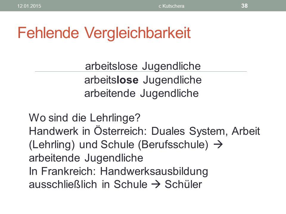 Fehlende Vergleichbarkeit 12.01.2015c Kutschera 38 arbeitslose Jugendliche arbeitende Jugendliche Wo sind die Lehrlinge? Handwerk in Österreich: Duale