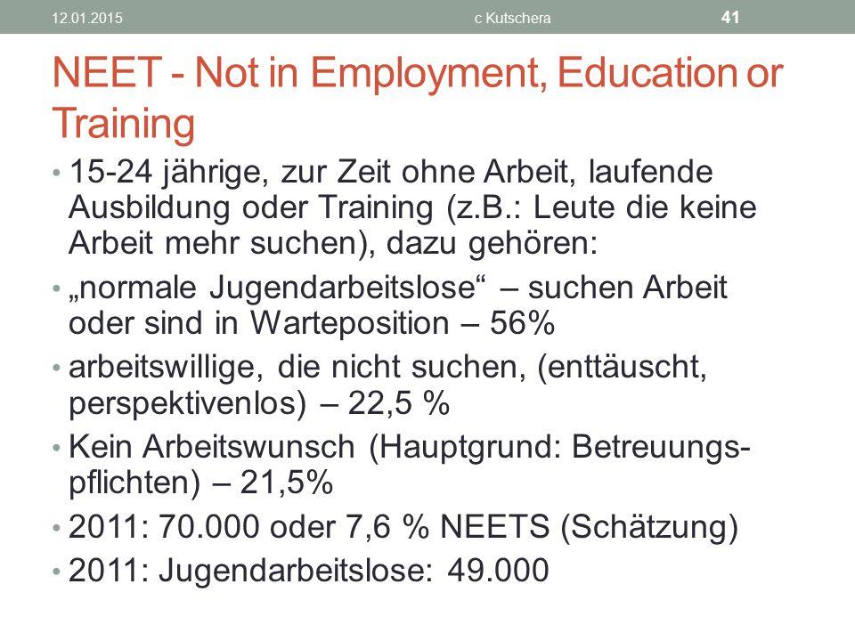 NEET - Not in Employment, Education or Training 15-24 jährige, zur Zeit ohne Arbeit, laufende Ausbildung oder Training (z.B.: Leute die keine Arbeit m