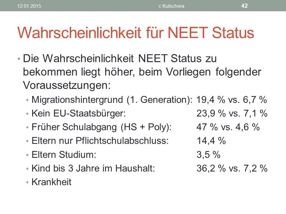 Wahrscheinlichkeit für NEET Status Die Wahrscheinlichkeit NEET Status zu bekommen liegt höher, beim Vorliegen folgender Voraussetzungen: Migrationshin