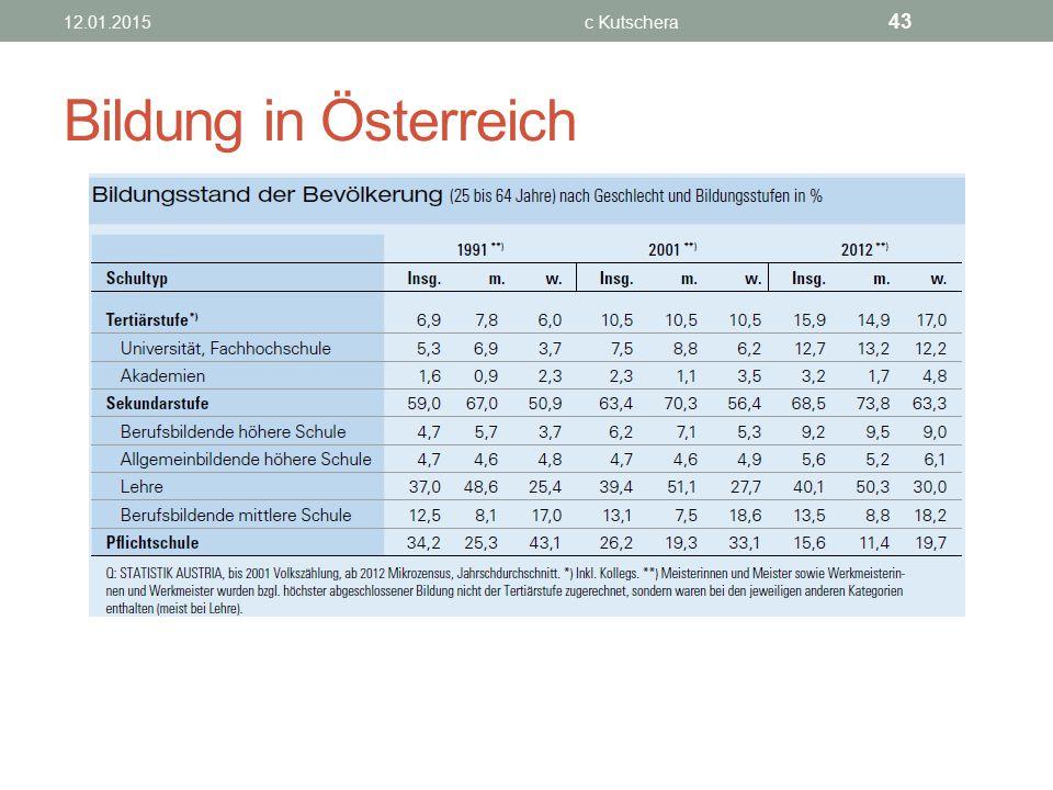 Bildung in Österreich 12.01.2015c Kutschera 43
