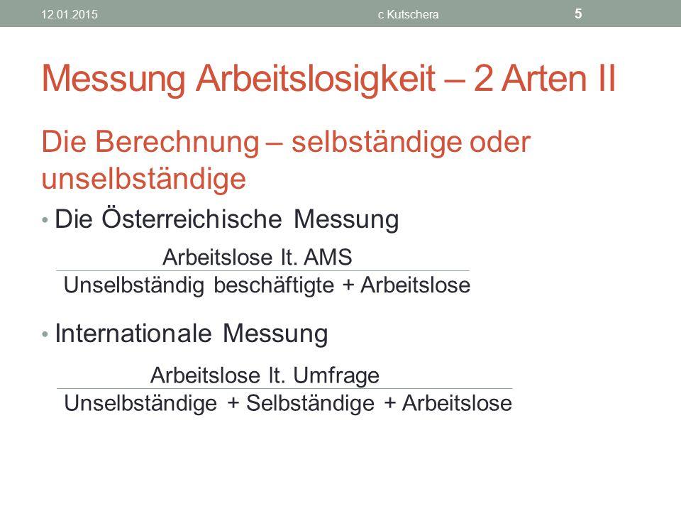 Die Berechnung – selbständige oder unselbständige Die Österreichische Messung Internationale Messung 12.01.2015c Kutschera 5 Messung Arbeitslosigkeit
