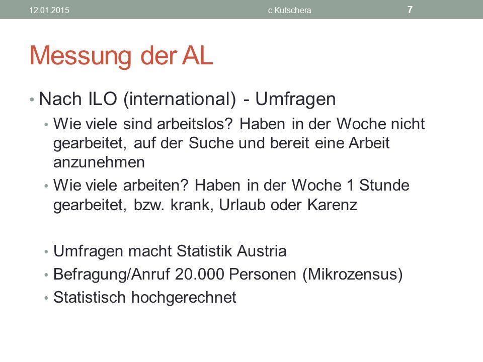 AL nach Zahlen Mittel 2013 Österreich Statistik 287.206 Arbeitslose (Daten von AMS) 3,779.033 Unselbständige Erwerbsbevölkerung + Arbeitslose (Daten Hauptverband Sozialversicherungen) 7,6% Arbeitslosenquote (Schätzung AMS 10,2% 2014) ILO Statistik 215.200 Arbeitslose (Umfrage Mikrozensus) 4,392.000 Erwerbsbevölkerung (Umfrage Mikrozensus) 4,9% Arbeitslosenquote (2014: 5,0 – 5,1%) 12.01.2015c Kutschera 8