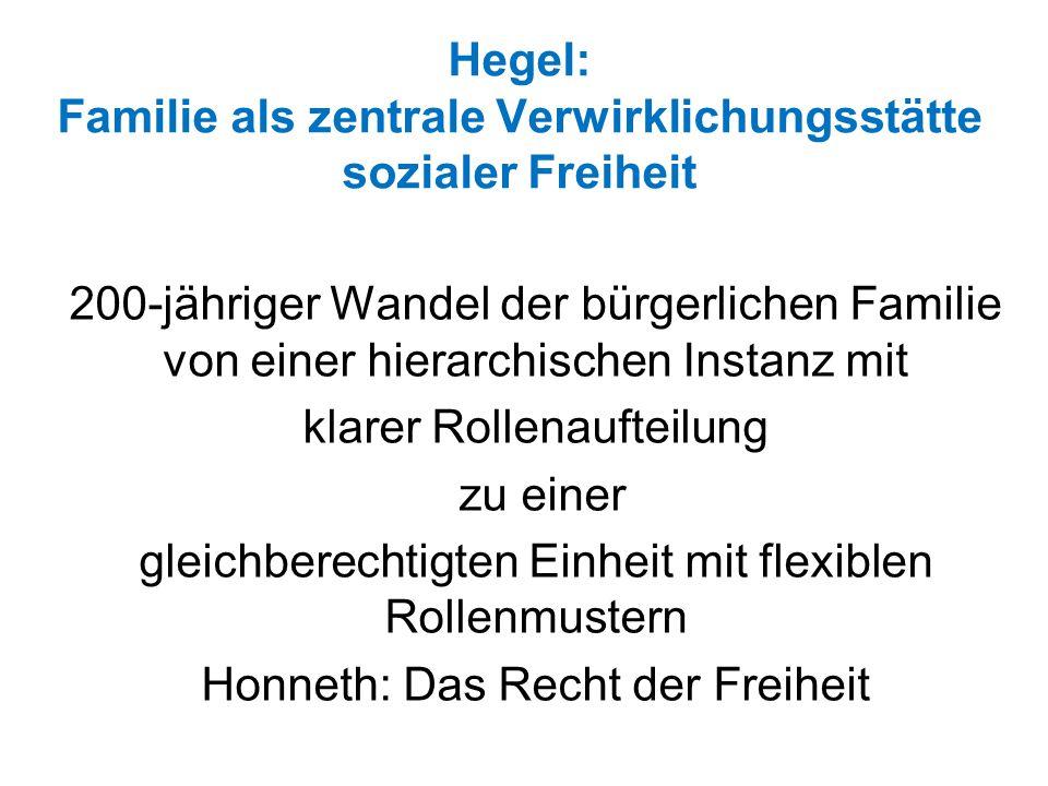 Hegel: Familie als zentrale Verwirklichungsstätte sozialer Freiheit 200-jähriger Wandel der bürgerlichen Familie von einer hierarchischen Instanz mit klarer Rollenaufteilung zu einer gleichberechtigten Einheit mit flexiblen Rollenmustern Honneth: Das Recht der Freiheit