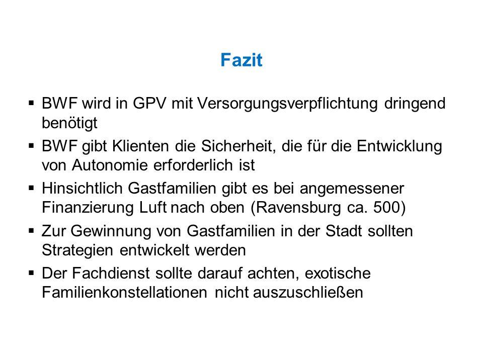 Fazit  BWF wird in GPV mit Versorgungsverpflichtung dringend benötigt  BWF gibt Klienten die Sicherheit, die für die Entwicklung von Autonomie erforderlich ist  Hinsichtlich Gastfamilien gibt es bei angemessener Finanzierung Luft nach oben (Ravensburg ca.