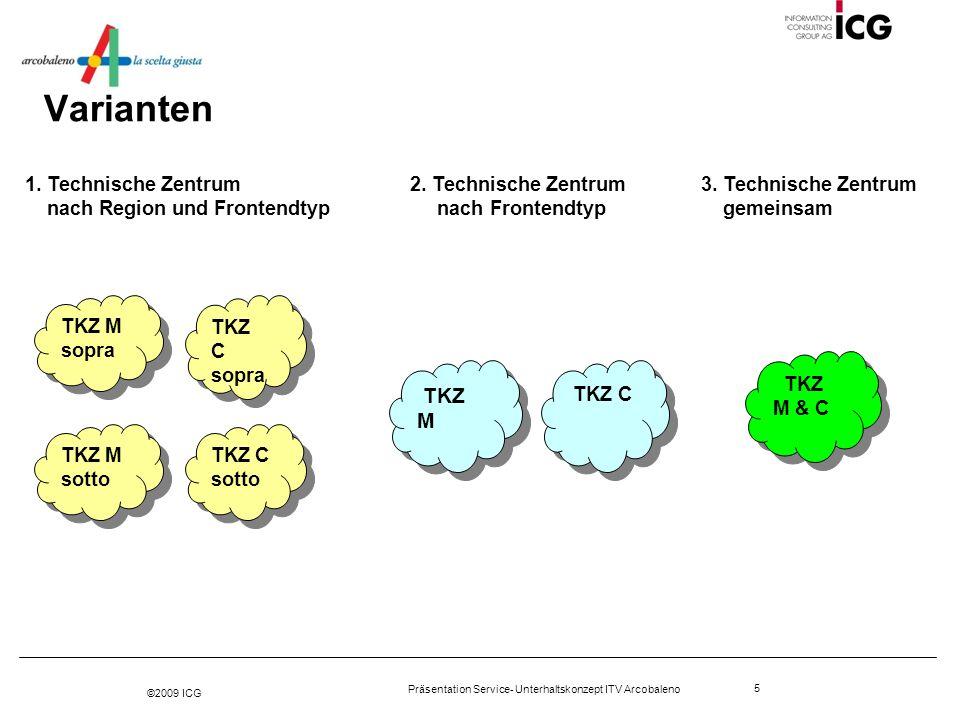 ©2009 ICG Präsentation Service- Unterhaltskonzept ITV Arcobaleno 6 Vor- Nachteile Variante 1 l + Nähe zu den TU's gegeben l + kleine TU's sind an einer Organisation angehängt l - Doppelspurigkeiten (Personal, Material, Infrastruktur) l - hohe Betriebskosten l - unklare Kommunikationswege l - Eigendynamik (nicht kontrollierbar) l - schwierige Datensicherung l - schwierige Garantieüberwachung l - komplizierte Personalausbildung