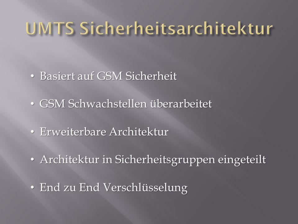 Basiert auf GSM Sicherheit Basiert auf GSM Sicherheit GSM Schwachstellen überarbeitet GSM Schwachstellen überarbeitet Erweiterbare Architektur Erweiterbare Architektur Architektur in Sicherheitsgruppen eingeteilt Architektur in Sicherheitsgruppen eingeteilt End zu End Verschlüsselung End zu End Verschlüsselung