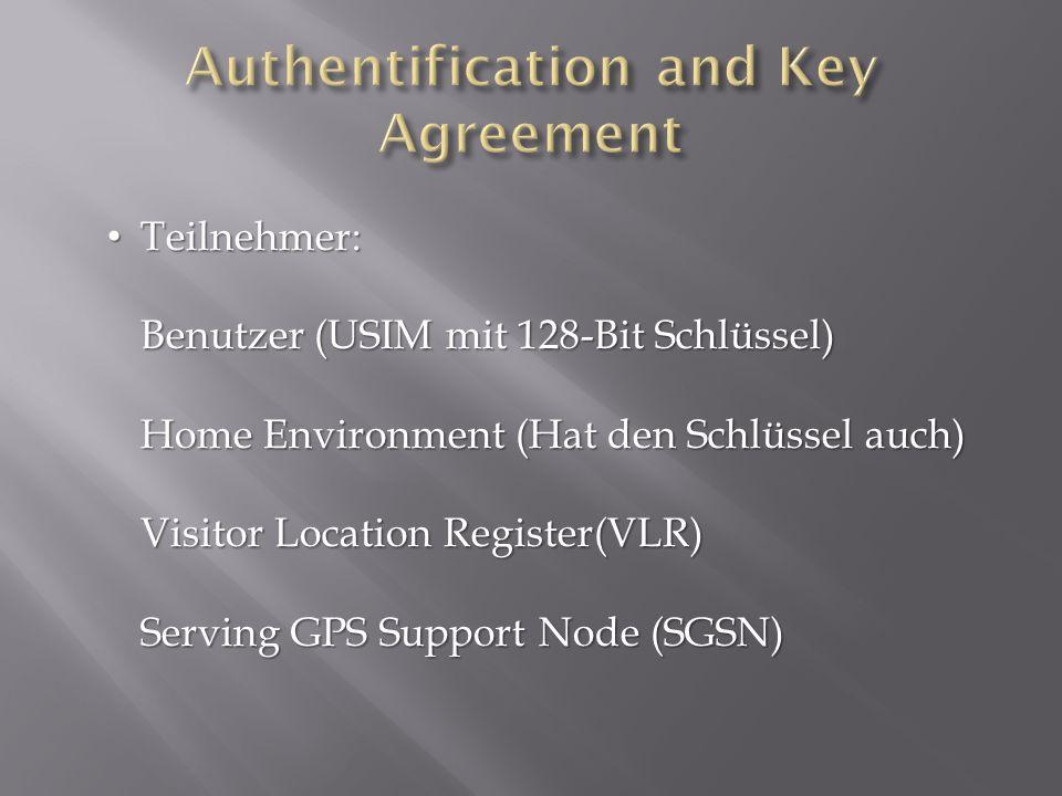 Teilnehmer: Benutzer (USIM mit 128-Bit Schlüssel) Home Environment (Hat den Schlüssel auch) Visitor Location Register(VLR) Serving GPS Support Node (SGSN) Teilnehmer: Benutzer (USIM mit 128-Bit Schlüssel) Home Environment (Hat den Schlüssel auch) Visitor Location Register(VLR) Serving GPS Support Node (SGSN)