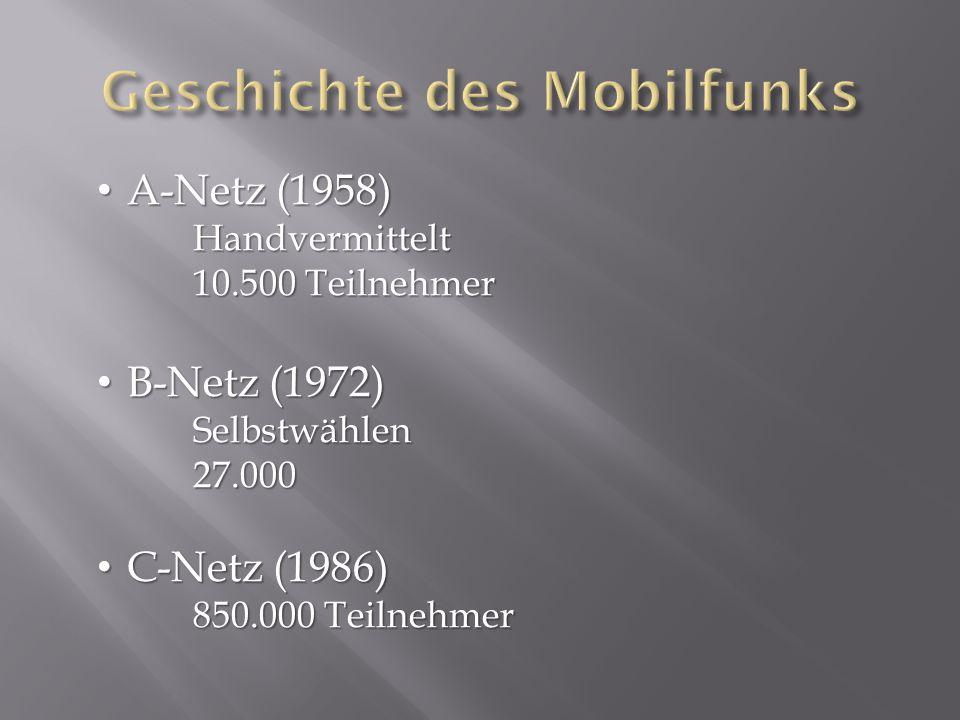 A-Netz (1958) Handvermittelt 10.500 Teilnehmer A-Netz (1958) Handvermittelt 10.500 Teilnehmer B-Netz (1972) B-Netz (1972)Selbstwählen27.000 C-Netz (1986) C-Netz (1986) 850.000 Teilnehmer