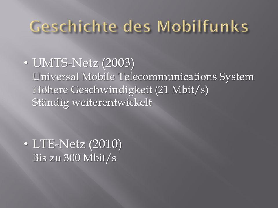 UMTS-Netz (2003) Universal Mobile Telecommunications System Höhere Geschwindigkeit (21 Mbit/s) Ständig weiterentwickelt UMTS-Netz (2003) Universal Mobile Telecommunications System Höhere Geschwindigkeit (21 Mbit/s) Ständig weiterentwickelt LTE-Netz (2010) Bis zu 300 Mbit/s LTE-Netz (2010) Bis zu 300 Mbit/s