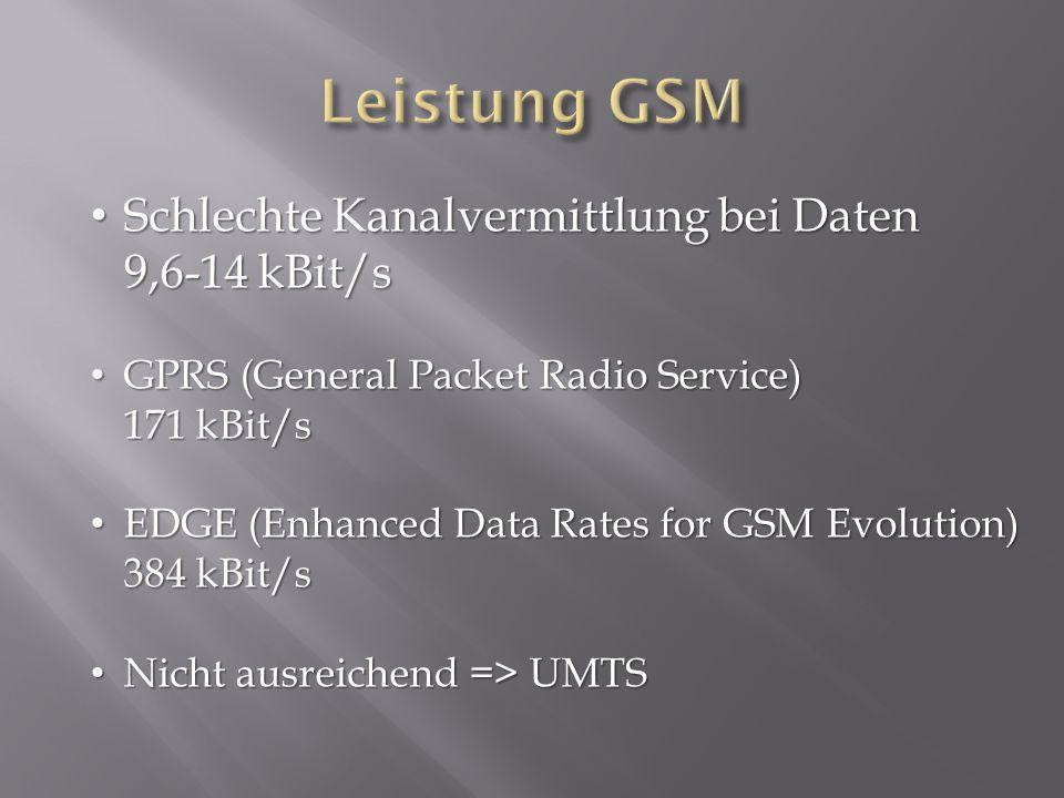 Schlechte Kanalvermittlung bei Daten 9,6-14 kBit/s Schlechte Kanalvermittlung bei Daten 9,6-14 kBit/s GPRS (General Packet Radio Service) 171 kBit/s GPRS (General Packet Radio Service) 171 kBit/s EDGE (Enhanced Data Rates for GSM Evolution) 384 kBit/s EDGE (Enhanced Data Rates for GSM Evolution) 384 kBit/s Nicht ausreichend => UMTS Nicht ausreichend => UMTS