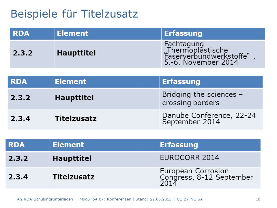 """18 RDAElementErfassung 2.3.2Haupttitel Fachtagung """"Thermoplastische Faserverbundwerkstoffe"""", 5.-6. November 2014 Beispiele für Titelzusatz AG RDA Schu"""