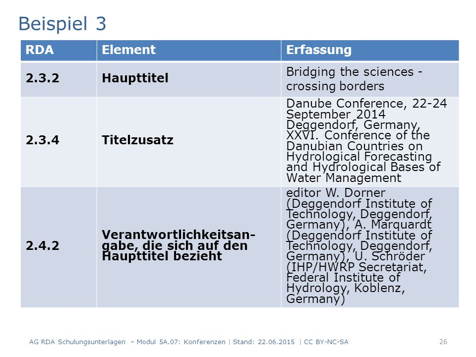26 RDAElementErfassung 2.3.2Haupttitel Bridging the sciences - crossing borders 2.3.4Titelzusatz Danube Conference, 22-24 September 2014 Deggendorf, Germany, XXVI.
