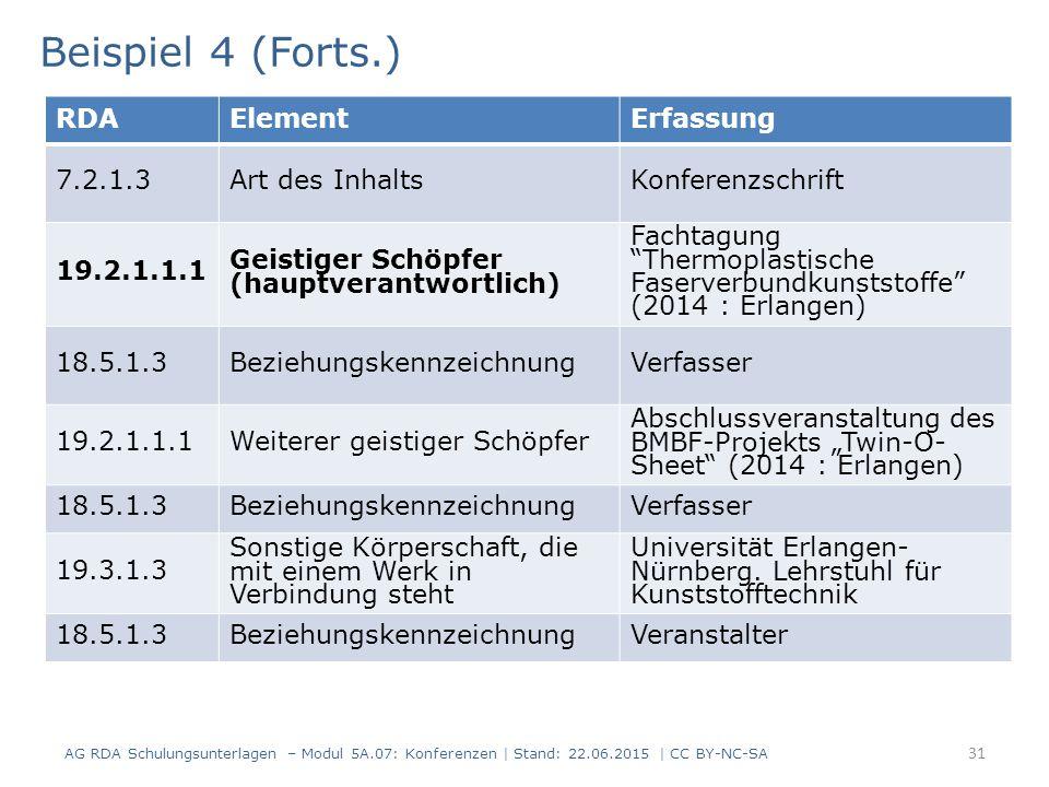 """31 RDAElementErfassung 7.2.1.3Art des InhaltsKonferenzschrift 19.2.1.1.1 Geistiger Schöpfer (hauptverantwortlich) Fachtagung Thermoplastische Faserverbundkunststoffe (2014 : Erlangen) 18.5.1.3BeziehungskennzeichnungVerfasser 19.2.1.1.1Weiterer geistiger Schöpfer Abschlussveranstaltung des BMBF-Projekts """"Twin-O- Sheet (2014 : Erlangen) 18.5.1.3BeziehungskennzeichnungVerfasser 19.3.1.3 Sonstige Körperschaft, die mit einem Werk in Verbindung steht Universität Erlangen- Nürnberg."""