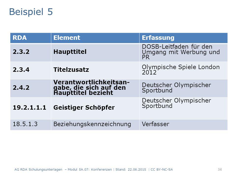 34 RDAElementErfassung 2.3.2Haupttitel DOSB-Leitfaden für den Umgang mit Werbung und PR 2.3.4Titelzusatz Olympische Spiele London 2012 2.4.2 Verantwortlichkeitsan- gabe, die sich auf den Haupttitel bezieht Deutscher Olympischer Sportbund 19.2.1.1.1Geistiger Schöpfer Deutscher Olympischer Sportbund 18.5.1.3BeziehungskennzeichnungVerfasser Beispiel 5 AG RDA Schulungsunterlagen – Modul 5A.07: Konferenzen | Stand: 22.06.2015 | CC BY-NC-SA