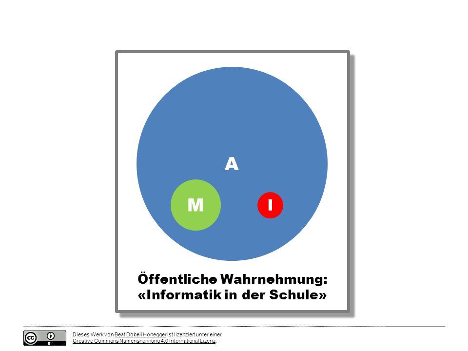 Dieses Werk von Beat Döbeli Honegger ist lizenziert unter einer Creative Commons Namensnennung 4.0 International Lizenz.Beat Döbeli Honegger Creative Commons Namensnennung 4.0 International Lizenz A I M Öffentliche Wahrnehmung: «Informatik in der Schule»