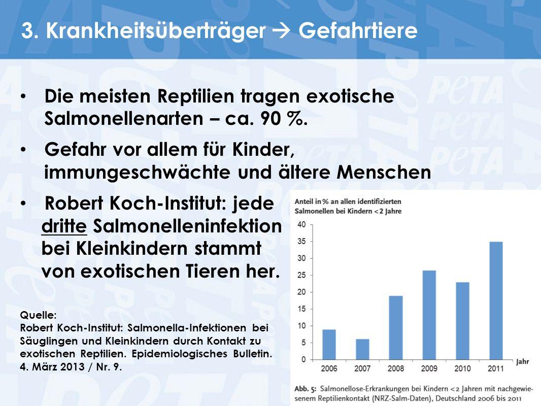 3. Krankheitsüberträger  Gefahrtiere Die meisten Reptilien tragen exotische Salmonellenarten – ca. 90 %. Gefahr vor allem für Kinder, immungeschwächt