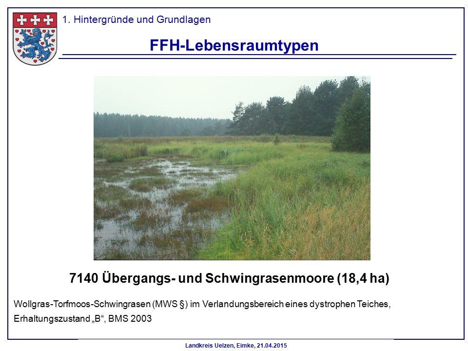 Landkreis Uelzen, Eimke, 21.04.2015 FFH-Lebensraumtypen 1. Hintergründe und Grundlagen 7140 Übergangs- und Schwingrasenmoore (18,4 ha) Wollgras-Torfmo