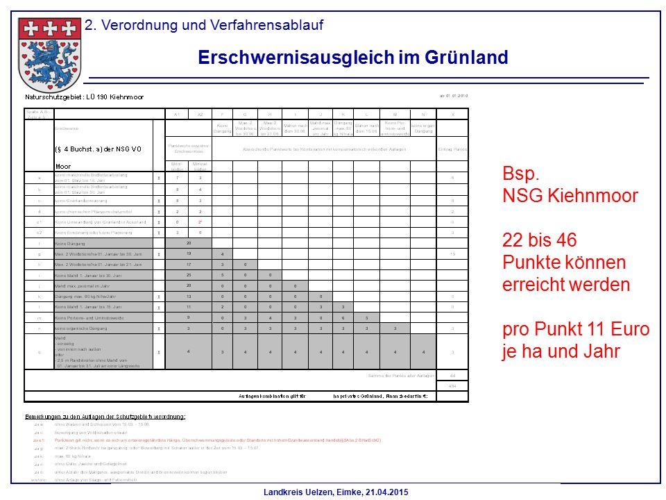 Landkreis Uelzen, Eimke, 21.04.2015 Erschwernisausgleich im Grünland Bsp. NSG Kiehnmoor 22 bis 46 Punkte können erreicht werden pro Punkt 11 Euro je h