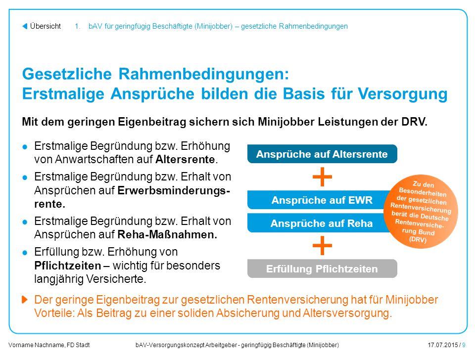 bAV-Versorgungskonzept Arbeitgeber - geringfügig Beschäftigte (Minijobber)17.07.2015 / 10 Vorname Nachname, FD Stadt Übersicht Inhalt 1.bAV für geringfügig Beschäftigte (Minijobber) – gesetzliche Rahmenbedingungen 2.Das Prinzip: Mehrarbeit und mehr Rente 3.bAV für geringfügig Beschäftigte (Minijobber) – Umsetzung in Ihrem Unternehmen 4.Entscheidungen und nächste Schritte
