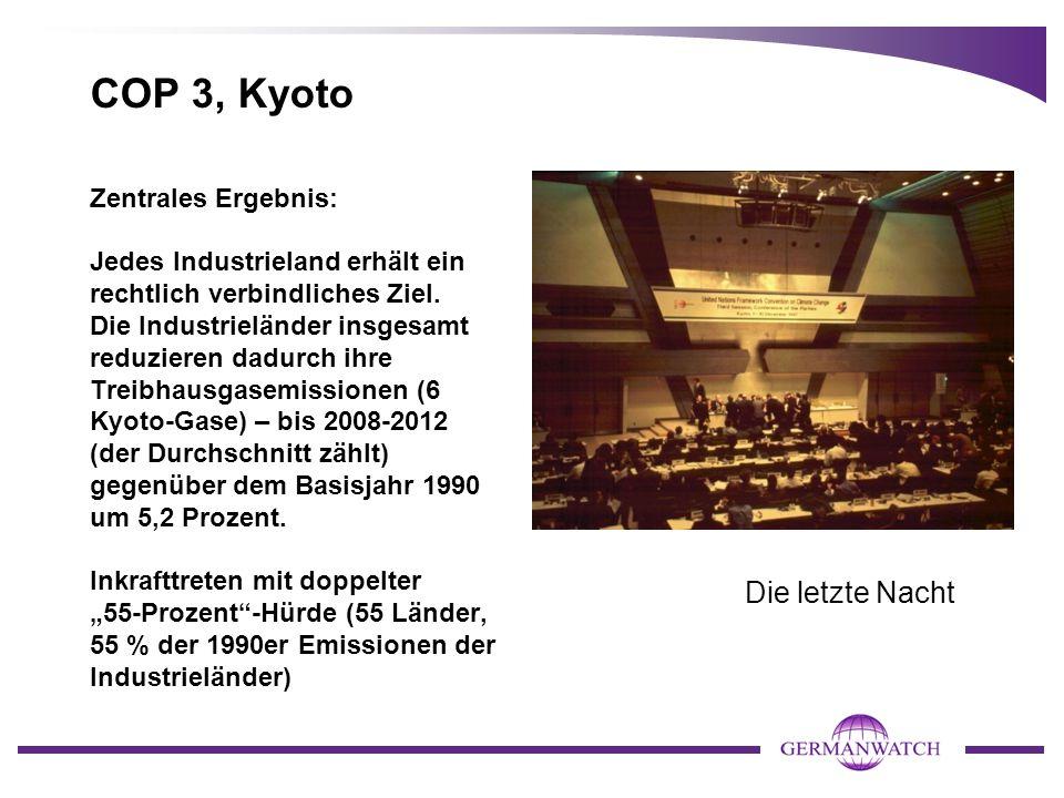 COP 3, Kyoto Zentrales Ergebnis: Jedes Industrieland erhält ein rechtlich verbindliches Ziel. Die Industrieländer insgesamt reduzieren dadurch ihre Tr