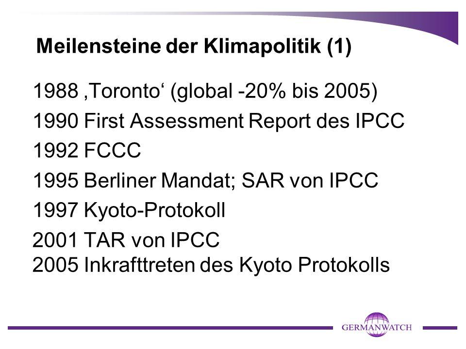 Meilensteine der Klimapolitik (1) 1988 'Toronto' (global -20% bis 2005) 1990 First Assessment Report des IPCC 1992 FCCC 1995 Berliner Mandat; SAR von IPCC 1997 Kyoto-Protokoll 2001 TAR von IPCC 2005 Inkrafttreten des Kyoto Protokolls