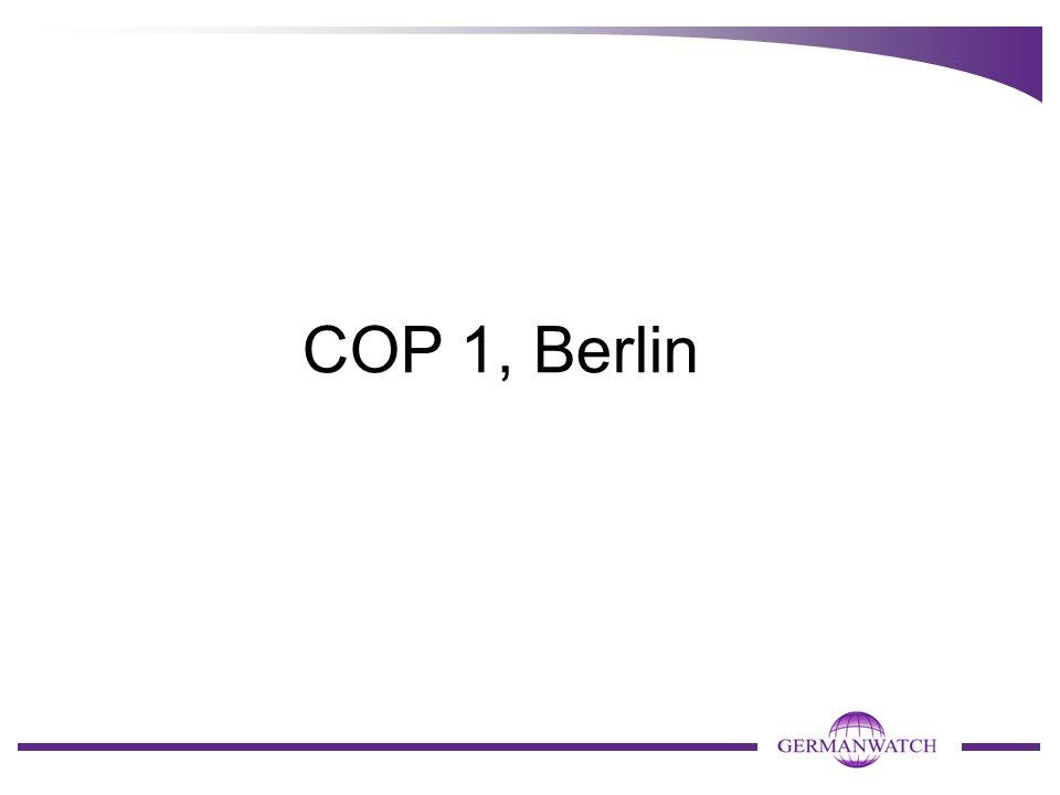 COP 19, Warschau