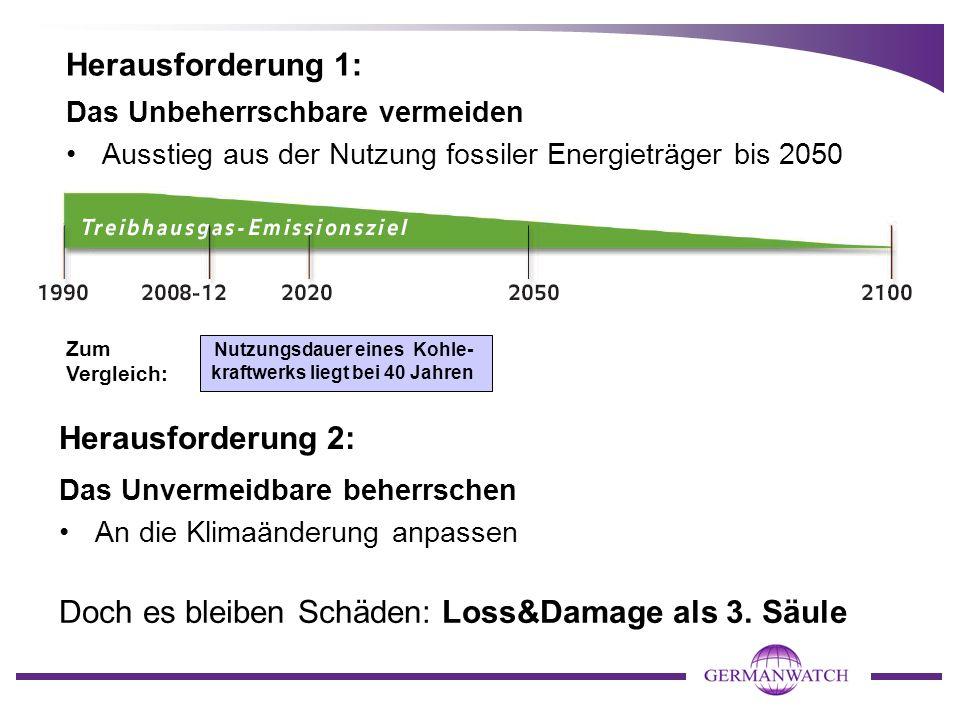 Herausforderung 1: Das Unbeherrschbare vermeiden Ausstieg aus der Nutzung fossiler Energieträger bis 2050 Herausforderung 2: Das Unvermeidbare beherrschen An die Klimaänderung anpassen Zum Vergleich: Nutzungsdauer eines Kohle- kraftwerks liegt bei 40 Jahren Doch es bleiben Schäden: Loss&Damage als 3.