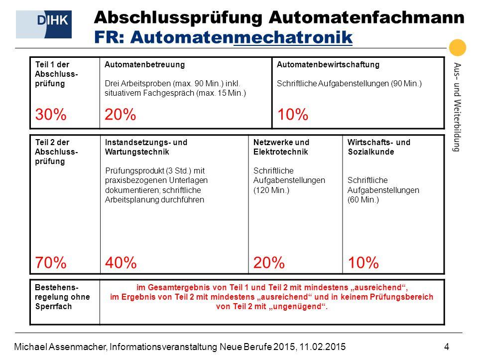 Michael Assenmacher, Informationsveranstaltung Neue Berufe 2015, 11.02.20154 Abschlussprüfung Automatenfachmann FR: Automatenmechatronik Teil 1 der Ab