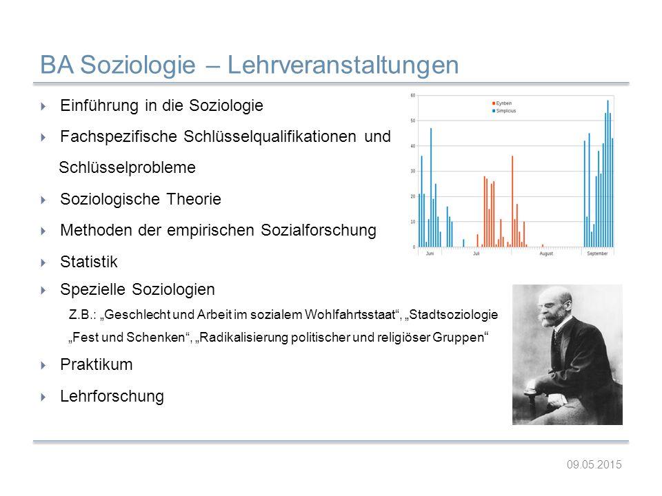BA Soziologie – Lehrveranstaltungen  Einführung in die Soziologie  Fachspezifische Schlüsselqualifikationen und Schlüsselprobleme  Soziologische Th