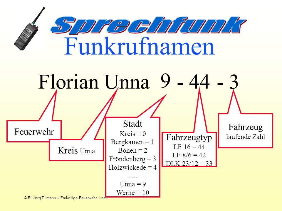 © BI Jörg Tillmann – Freiwillige Feuerwehr Unna Florian Feuerwehr Unna Kreis Unna 9 Stadt Kreis = 0 Bergkamen = 1 Bönen = 2 Fröndenberg = 3 Holzwicked